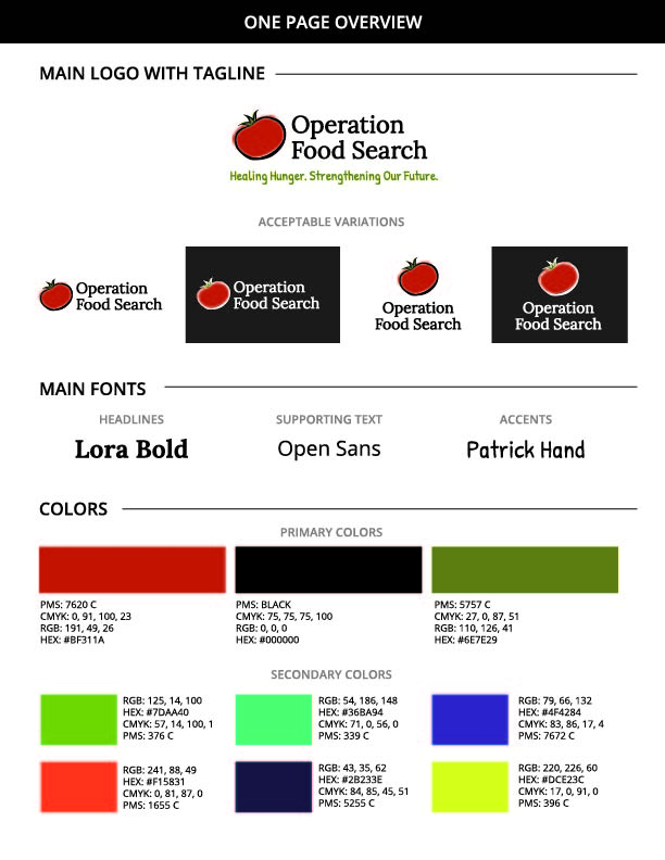 Logos & Branding - Operation Food Search